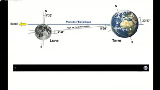 Le cycle des noeuds lunaires