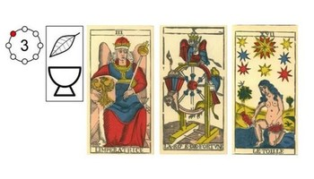 Le tarot de Marseille, une tradition universelle ?
